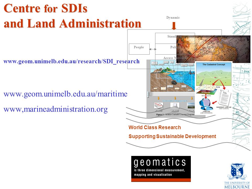 Centre for SDIs and Land Administration Centre for SDIs and Land Administration www.geom.unimelb.edu.au/research/SDI_research www.geom.unimelb.edu.au/maritime www,marineadministration.org World Class Research Supporting Sustainable Development DataPeople Access Network Policy Standards Dynamic