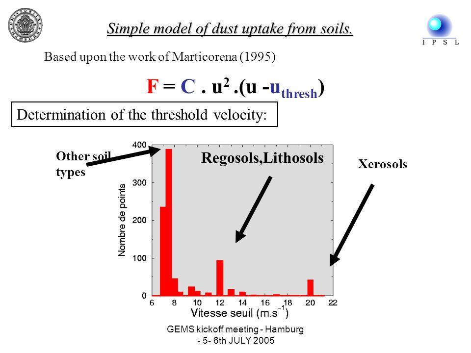 GEMS kickoff meeting - Hamburg - 5- 6th JULY 2005 Simple model of dust uptake from soils.