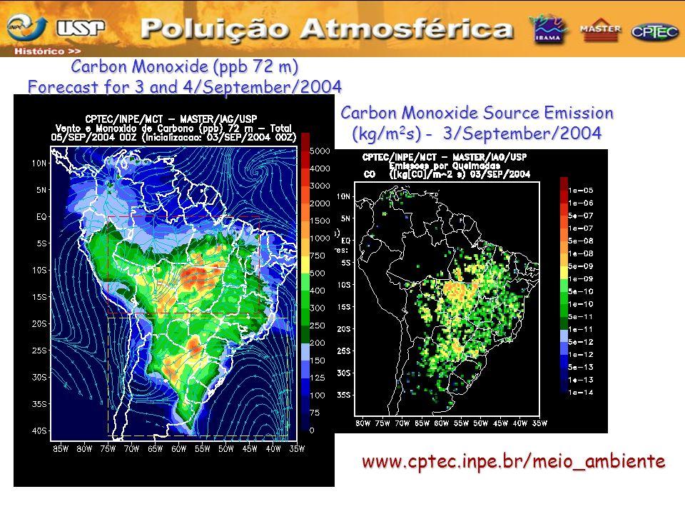 www.cptec.inpe.br/meio_ambiente Carbon Monoxide (ppb 72 m) Forecast for 3 and 4/September/2004 Carbon Monoxide Source Emission (kg/m 2 s) - 3/September/2004