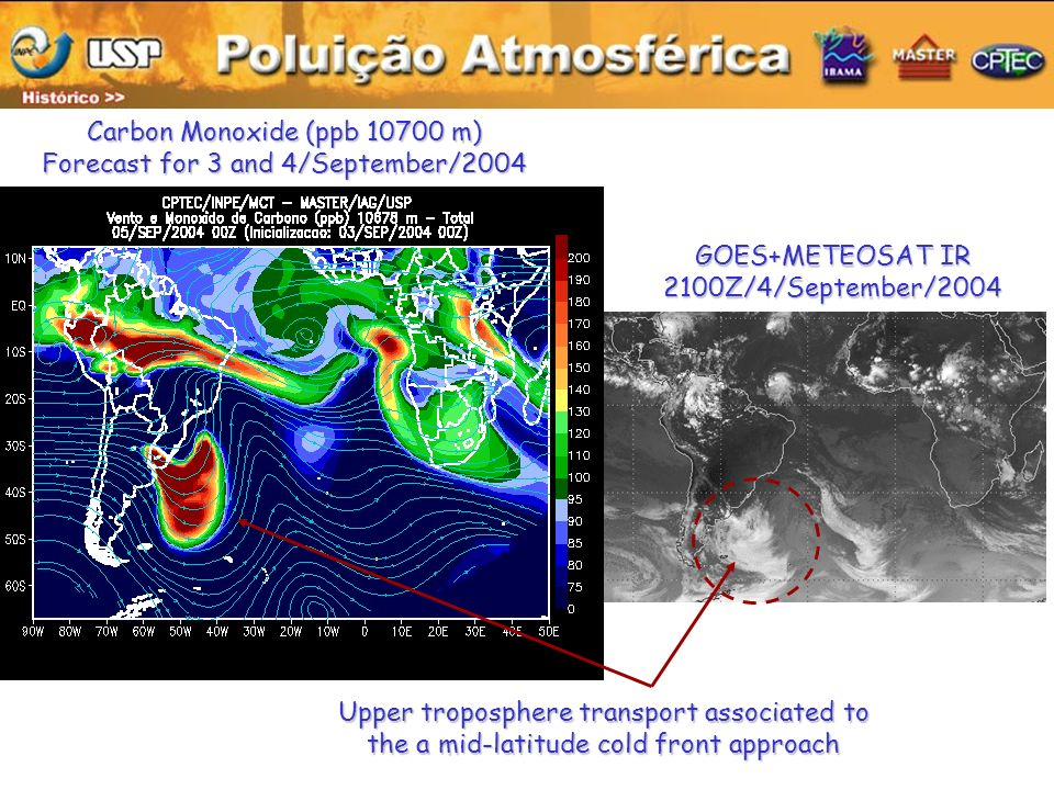 GOES+METEOSAT IR 2100Z/4/September/2004 Carbon Monoxide (ppb 10700 m) Forecast for 3 and 4/September/2004 Upper troposphere transport associated to the a mid-latitude cold front approach