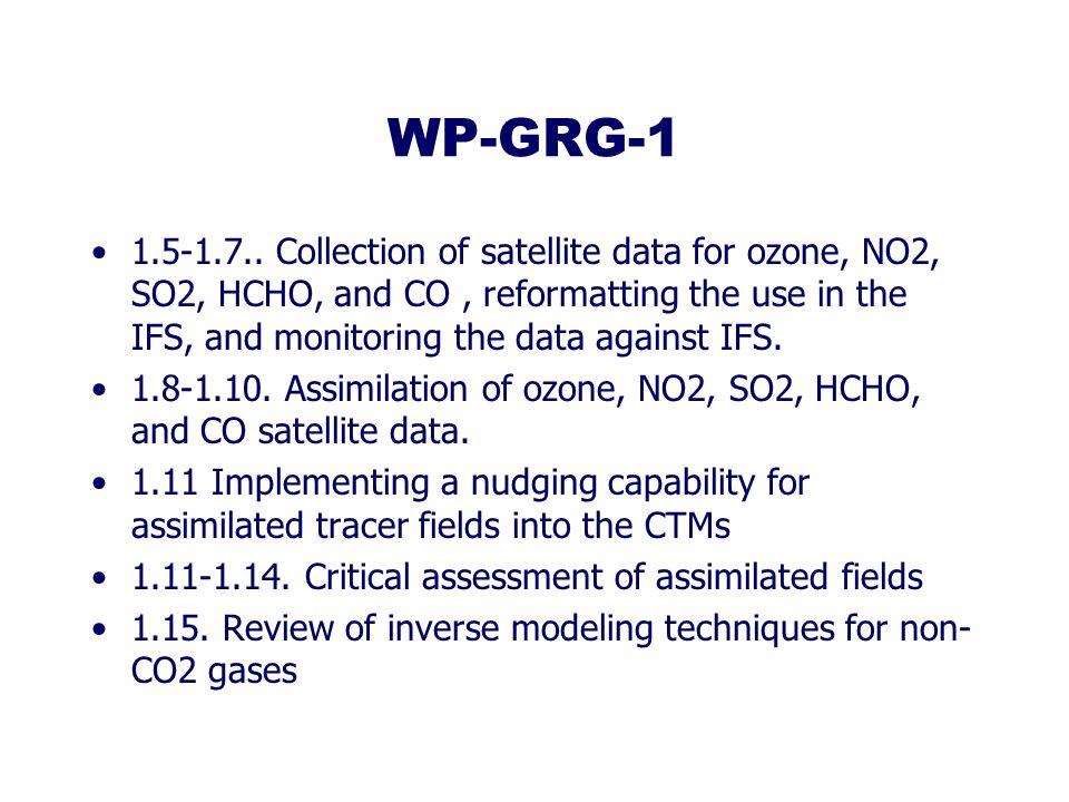 WP-GRG-1 1.5-1.7..