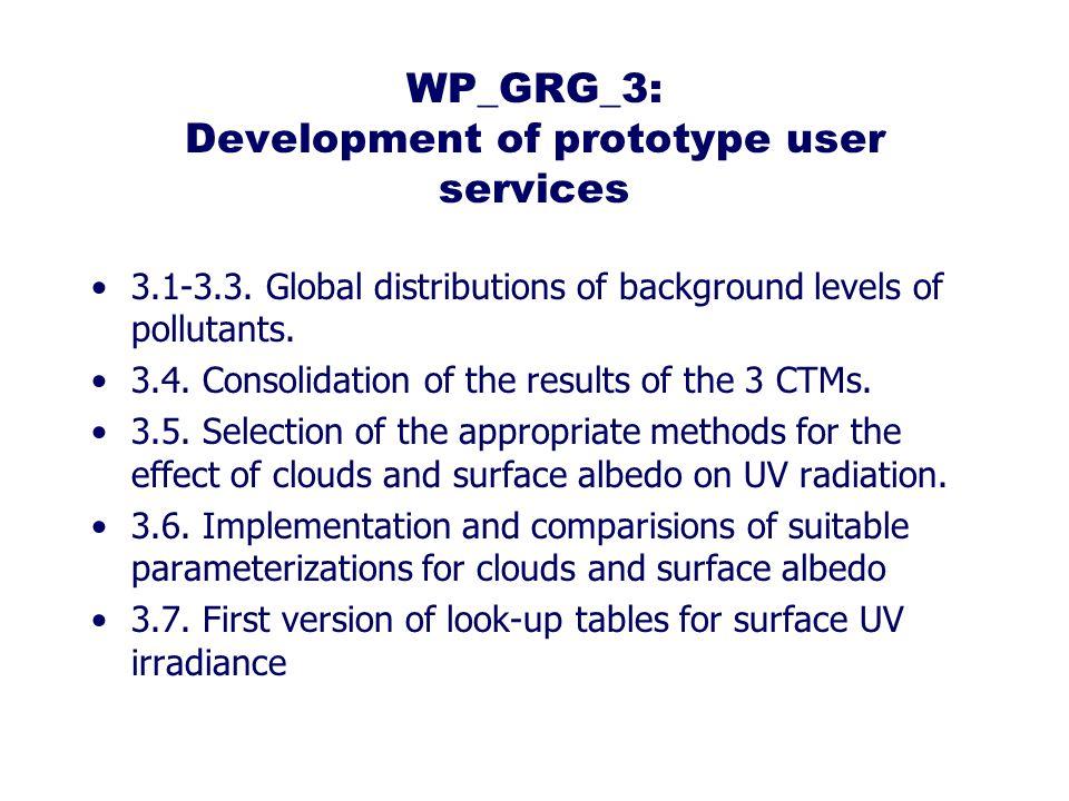 WP_GRG_3: Development of prototype user services 3.1-3.3.