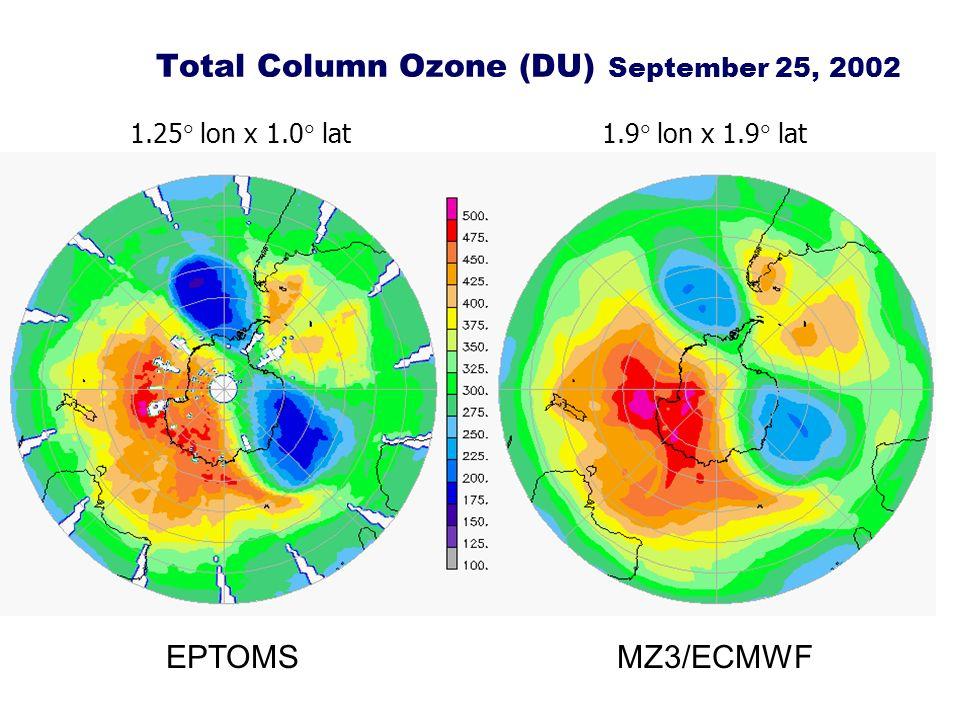 Total Column Ozone (DU) September 25, 2002 1.25 lon x 1.0 lat1.9 lon x 1.9 lat EPTOMSMZ3/ECMWF