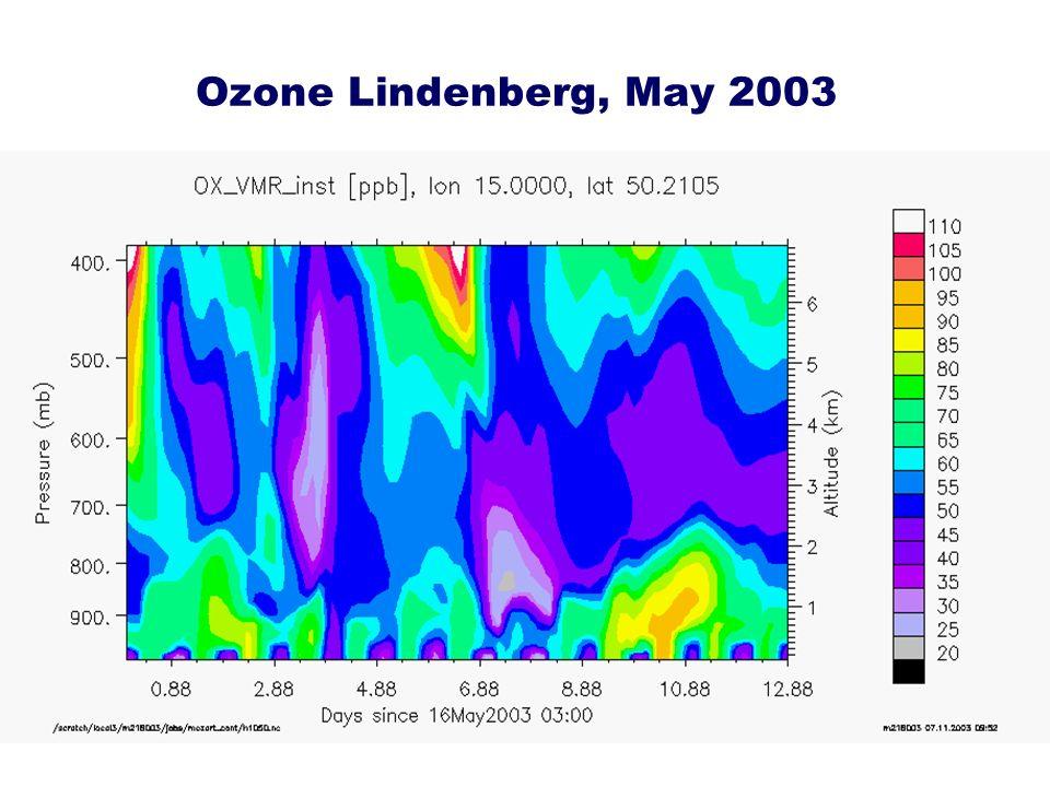 Ozone Lindenberg, May 2003