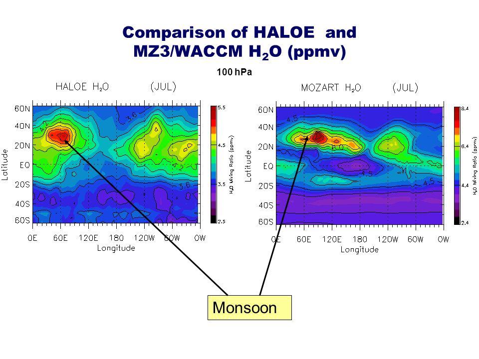 Comparison of HALOE and MZ3/WACCM H 2 O (ppmv) Monsoon 100 hPa