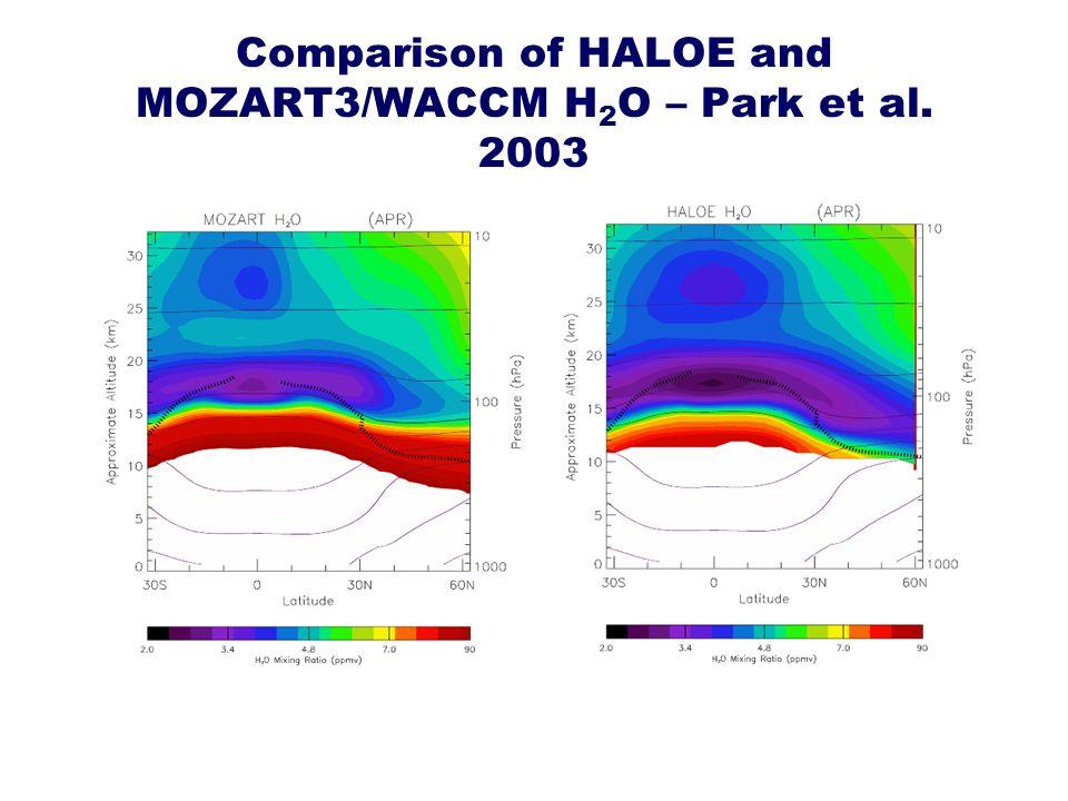 Comparison of HALOE and MOZART3/WACCM H 2 O – Park et al. 2003
