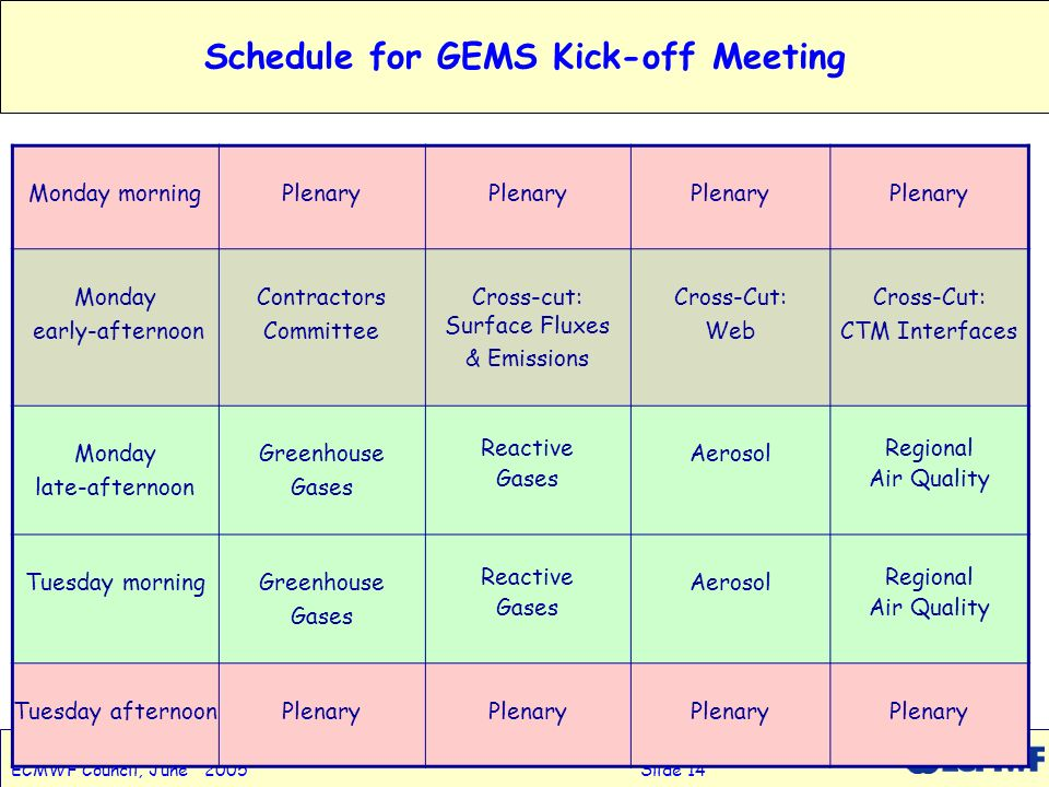 GEMS: Global Earth-system Monitoring using Satellite & in-situ DataA.Hollingsworth ECMWF Council, June 2005Slide 14 Schedule for GEMS Kick-off Meeting