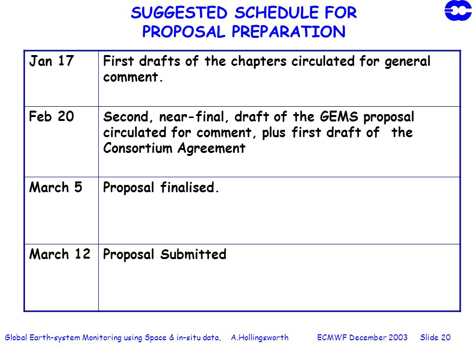 Global Earth-system Monitoring using Space & in-situ data, A.Hollingsworth ECMWF December 2003 Slide 20 SUGGESTED SCHEDULE FOR PROPOSAL PREPARATION Ja