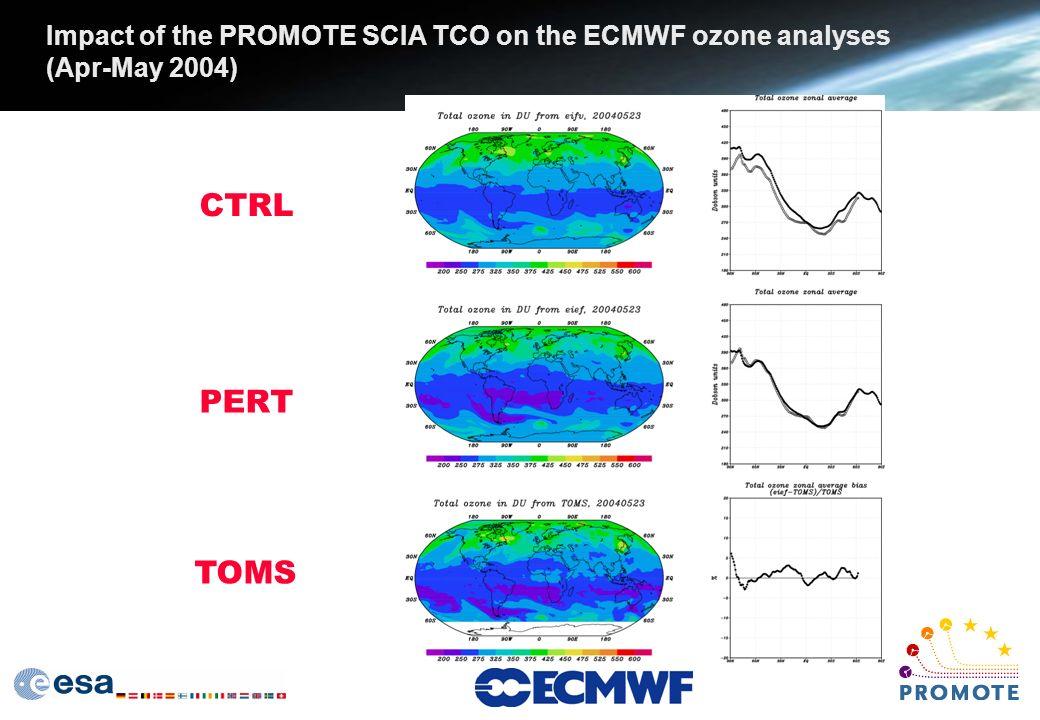 Impact of the PROMOTE SCIA TCO on the ECMWF ozone analyses (Apr-May 2004) CTRL PERT TOMS
