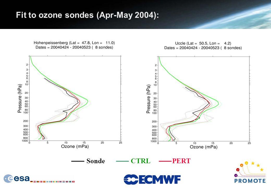 Fit to ozone sondes (Apr-May 2004): Sonde CTRL PERT