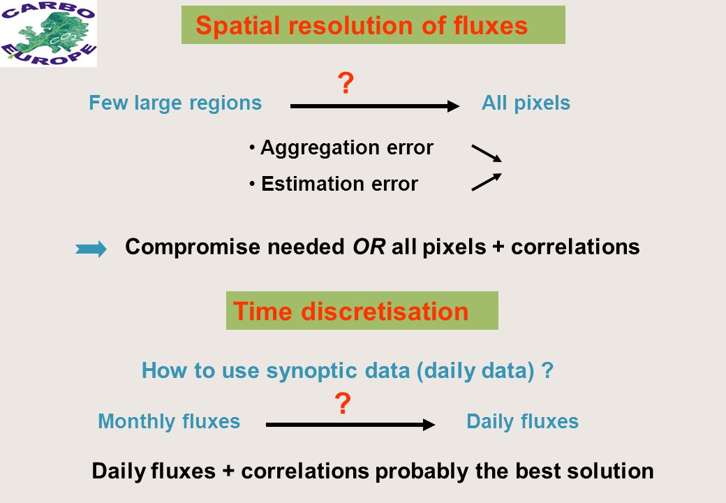 Spatial resolution of fluxes Few large regionsAll pixels ? Aggregation error Estimation error Compromise needed OR all pixels + correlations Time disc