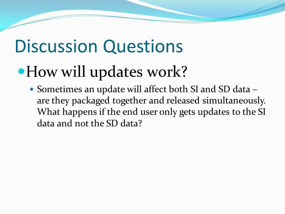 Discussion Questions How will updates work.