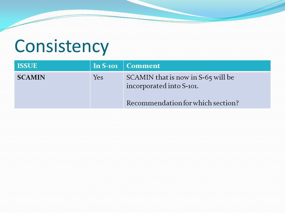 Consistency ISSUEIn S-101Comment SCAMINYesSCAMIN that is now in S-65 will be incorporated into S-101.