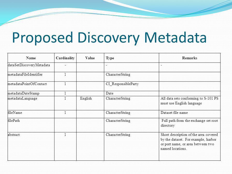 Proposed Discovery Metadata NameCardinalityValueTypeRemarks dataSetDiscoveryMetadata--- metadataFileIdentifier1CharacterString metadataPointOfContact1
