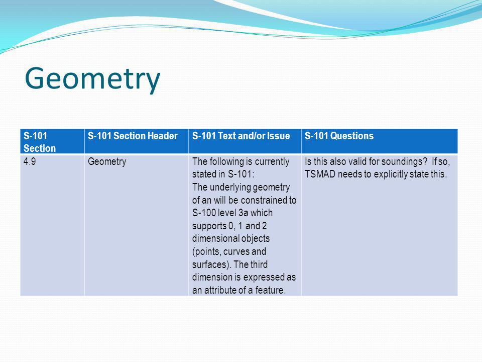 Geometry S-101 Section S-101 Section HeaderS-101 Text and/or IssueS-101 Questions 4.9GeometryThe following is currently stated in S-101: The underlyin