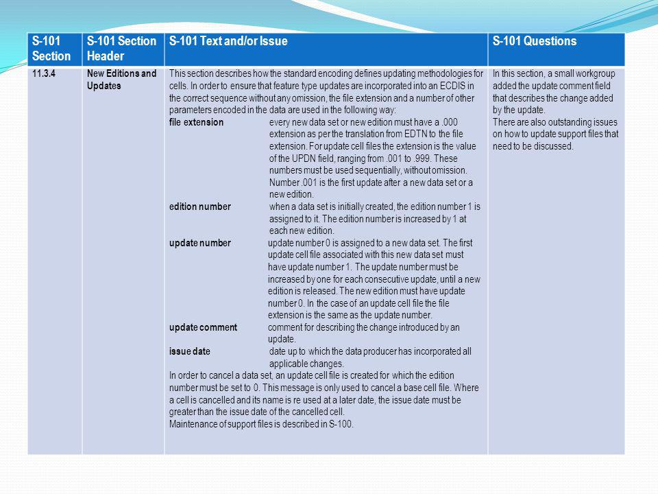 S-101 Section S-101 Section Header S-101 Text and/or IssueS-101 Questions 11.3.4New Editions and Updates This section describes how the standard encod