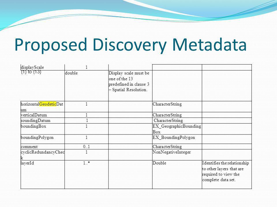 Proposed Discovery Metadata displayScale1 {1} to {13} doubleDisplay scale must be one of the 13 predefined in clause 3 – Spatial Resolution. horizonta