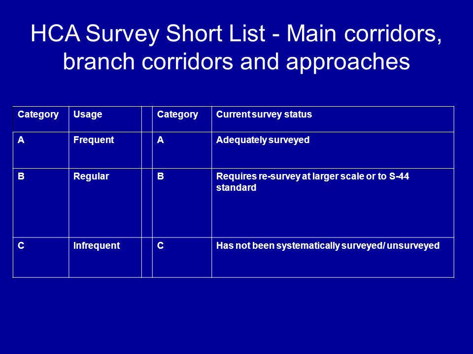 HCA Survey Short List - Main corridors, branch corridors and approaches MSR = Maritime Shipping Route. The figures / letters in this column are shown