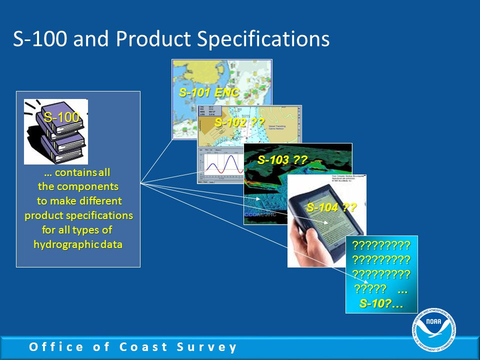 Office of Coast Survey S-100 and Product Specifications … contains all the components to make different to make different product specifications produ