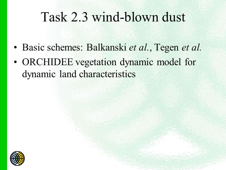 Task 2.3 wind-blown dust Basic schemes: Balkanski et al., Tegen et al.