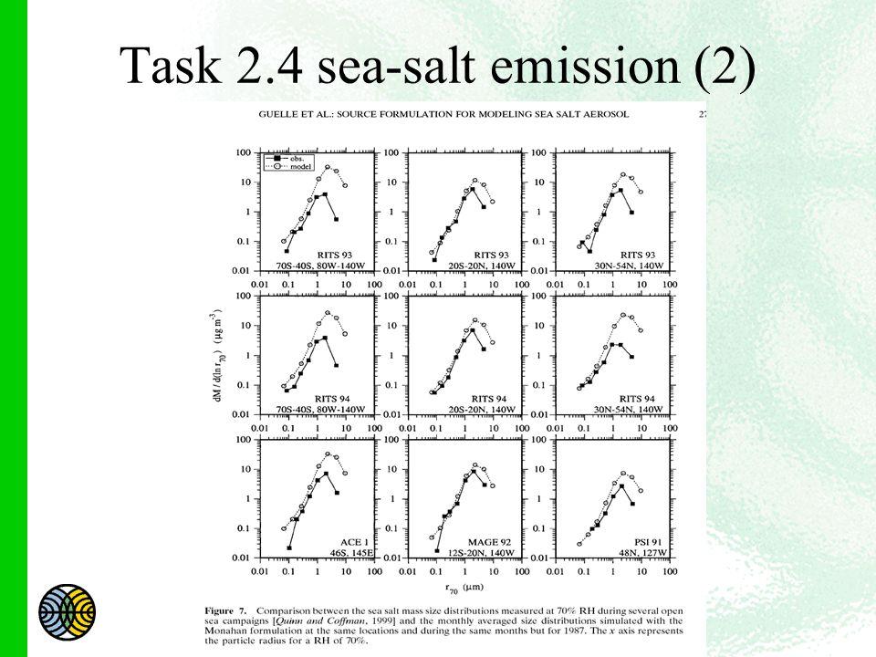 Task 2.4 sea-salt emission (2)