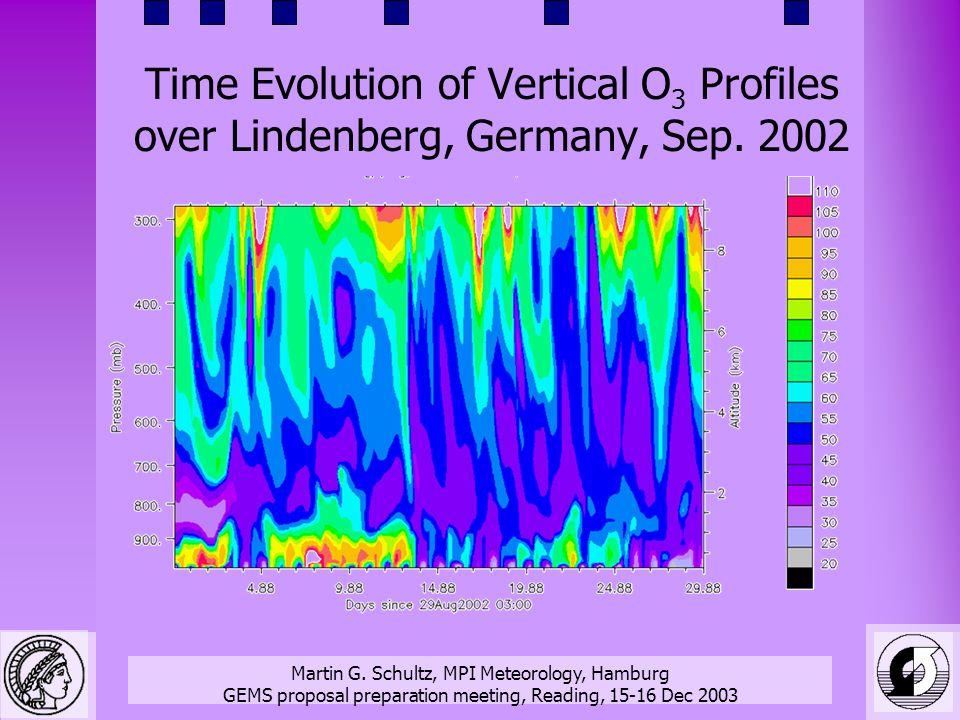 Martin G. Schultz, MPI Meteorology, Hamburg GEMS proposal preparation meeting, Reading, 15-16 Dec 2003 Time Evolution of Vertical O 3 Profiles over Li