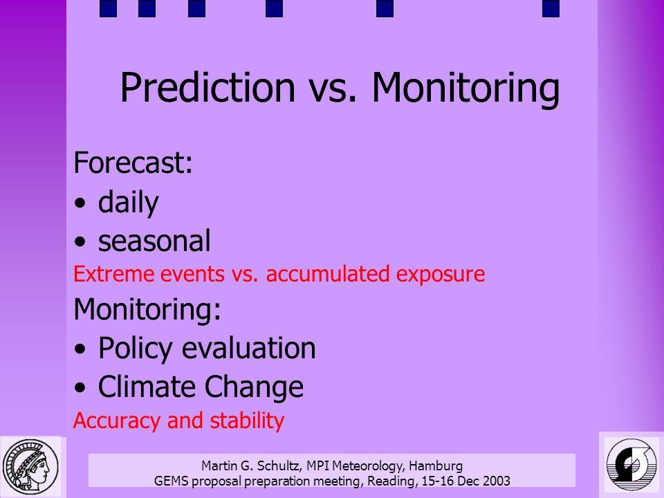 Martin G. Schultz, MPI Meteorology, Hamburg GEMS proposal preparation meeting, Reading, 15-16 Dec 2003 Prediction vs. Monitoring Forecast: daily seaso