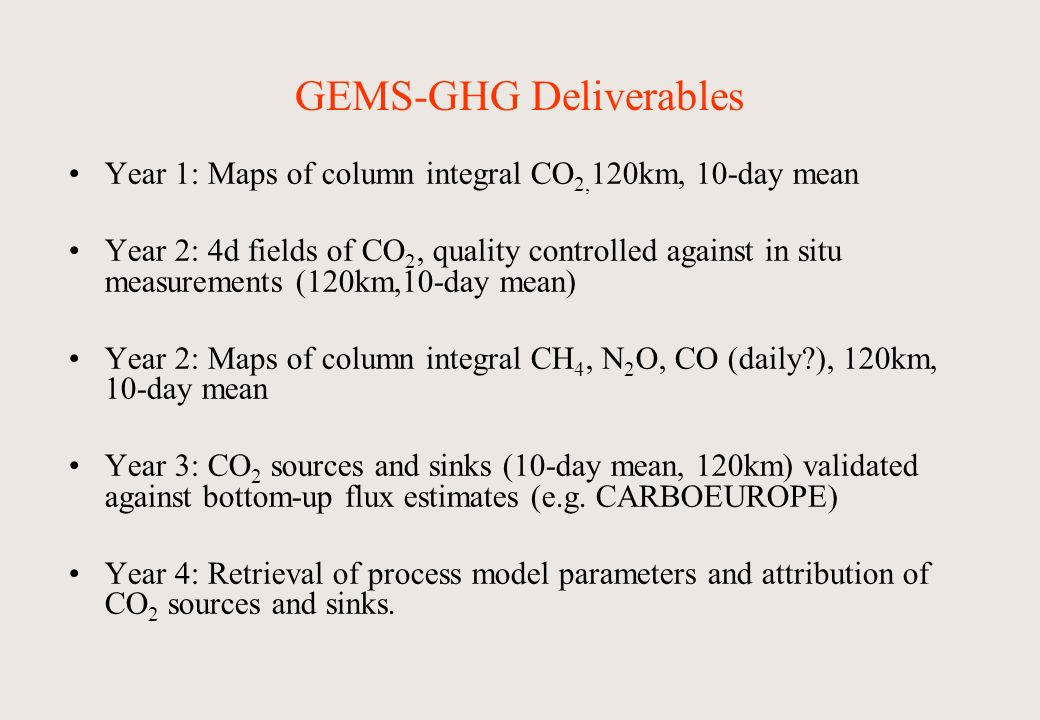 1.4d retrieval of CO 2 from remote sensing.