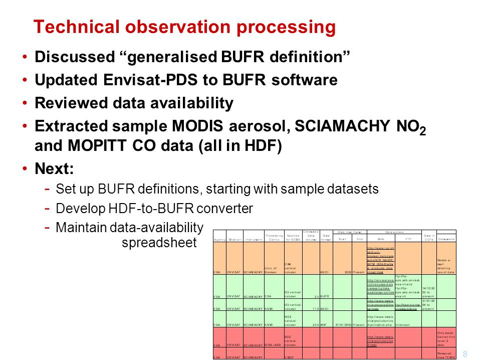 8 Technical observation processing Discussed generalised BUFR definition Updated Envisat-PDS to BUFR software Reviewed data availability Extracted sam