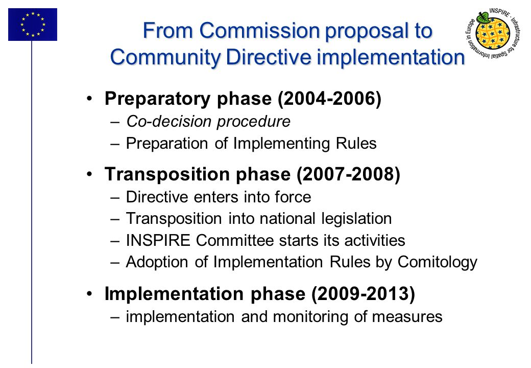20 From Commission proposal to Community Directive implementation Preparatory phase (2004-2006) –Co-decision procedure –Preparation of Implementing Rules Transposition phase (2007-2008) –Directive enters into force –Transposition into national legislation –INSPIRE Committee starts its activities –Adoption of Implementation Rules by Comitology Implementation phase (2009-2013) –implementation and monitoring of measures