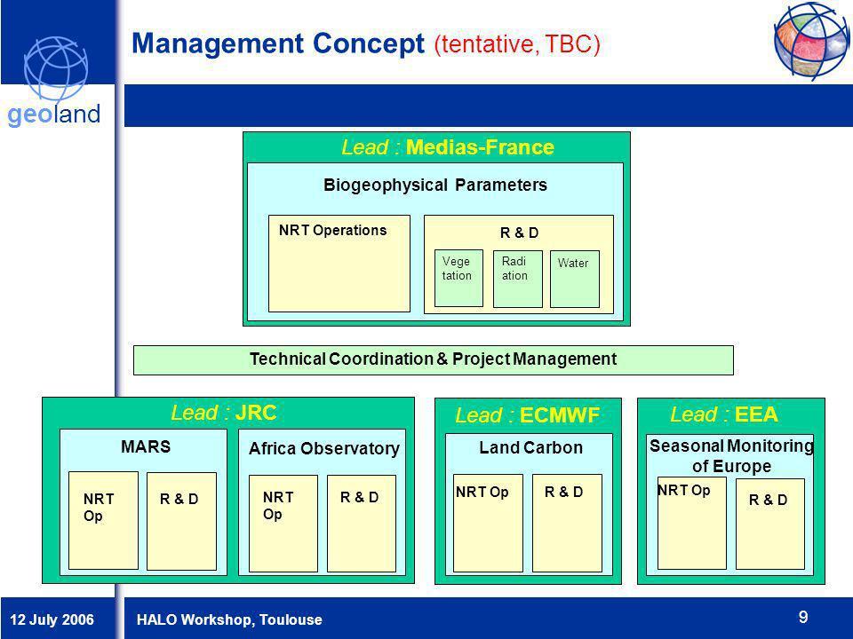 12 July 2006 HALO Workshop, Toulouse geoland 9 Management Concept (tentative, TBC) Biogeophysical Parameters MARS Africa Observatory Land Carbon NRT O