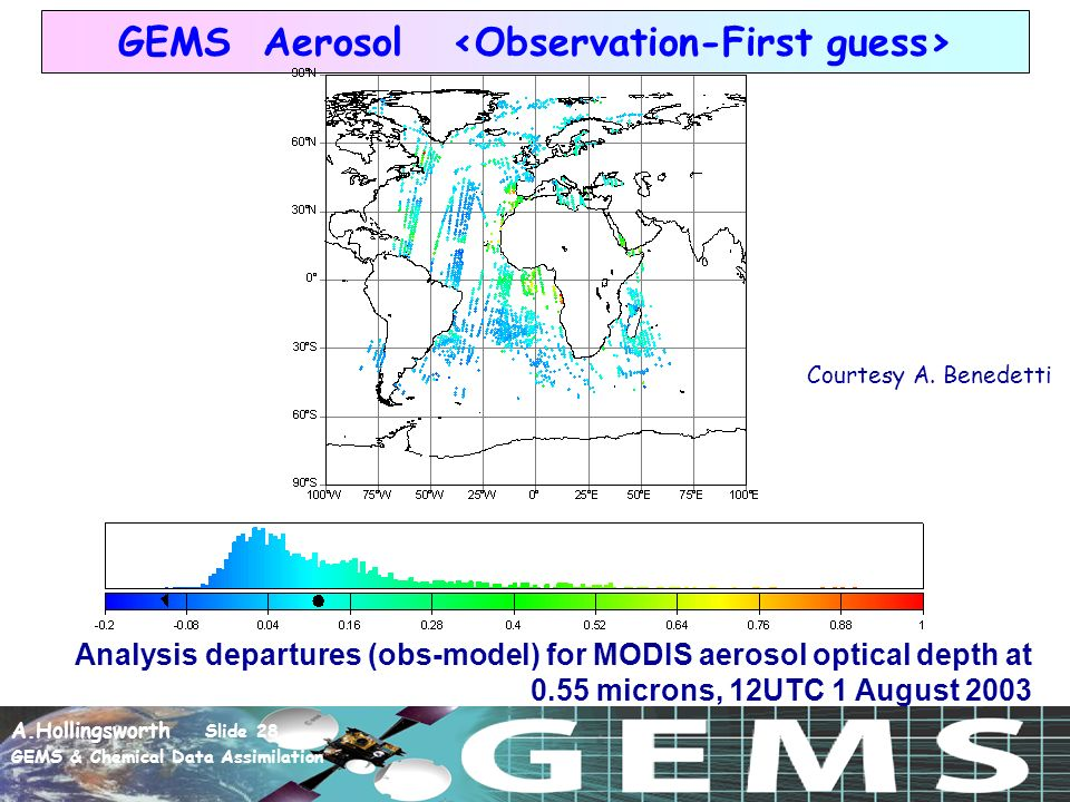 A.Hollingsworth Slide 28 GEMS & Chemical Data Assimilation GEMS Aerosol Analysis departures (obs-model) for MODIS aerosol optical depth at 0.55 microns, 12UTC 1 August 2003 Courtesy A.