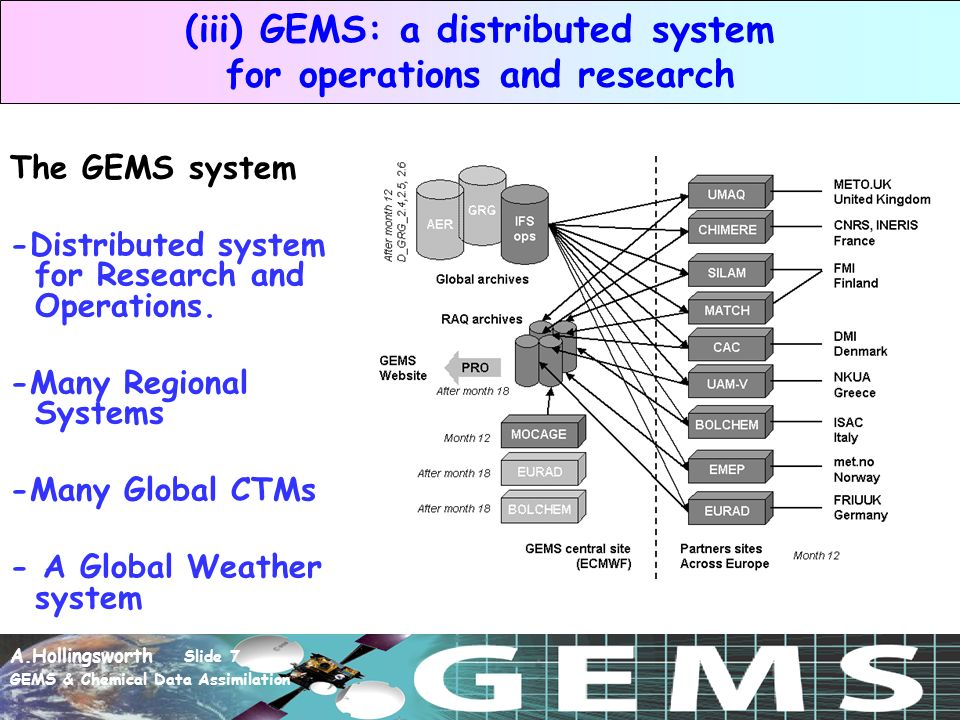 A.Hollingsworth Slide 7 GEMS & Chemical Data Assimilation (iii) GEMS: a distributed system for operations and research The GEMS system -Distributed system for Research and Operations.
