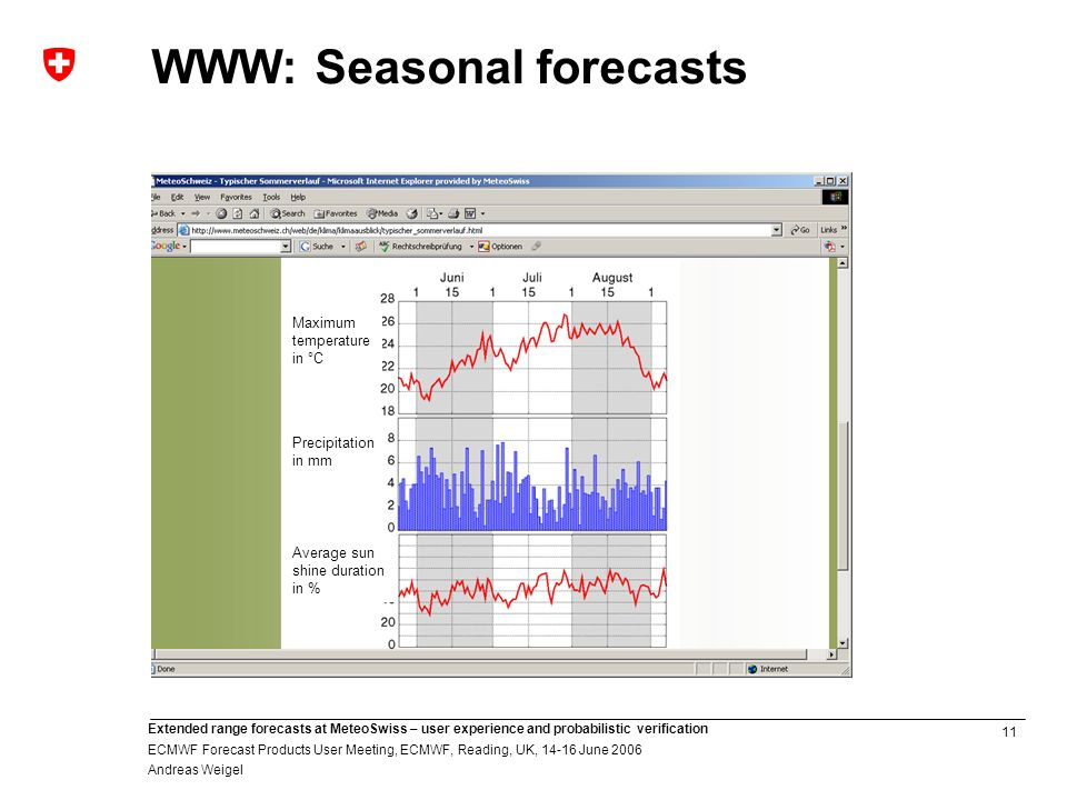 11 Extended range forecasts at MeteoSwiss – user experience and probabilistic verification ECMWF Forecast Products User Meeting, ECMWF, Reading, UK, 14-16 June 2006 Andreas Weigel Maximum temperature in °C Precipitation in mm Average sun shine duration in % WWW: Seasonal forecasts