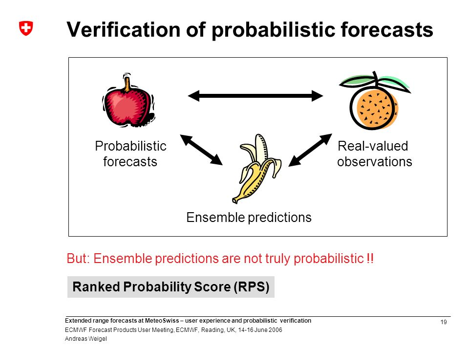 19 Extended range forecasts at MeteoSwiss – user experience and probabilistic verification ECMWF Forecast Products User Meeting, ECMWF, Reading, UK, June 2006 Andreas Weigel Verification of probabilistic forecasts Real-valued observations Probabilistic forecasts Ensemble predictions But: Ensemble predictions are not truly probabilistic !.
