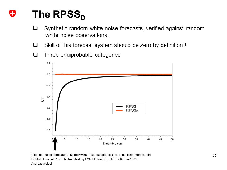 29 Extended range forecasts at MeteoSwiss – user experience and probabilistic verification ECMWF Forecast Products User Meeting, ECMWF, Reading, UK, 14-16 June 2006 Andreas Weigel The RPSS D Synthetic random white noise forecasts, verified against random white noise observations.