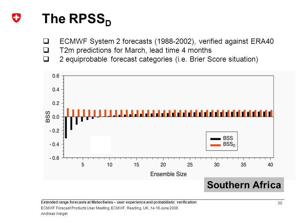 30 Extended range forecasts at MeteoSwiss – user experience and probabilistic verification ECMWF Forecast Products User Meeting, ECMWF, Reading, UK, 14-16 June 2006 Andreas Weigel ECMWF System 2 forecasts (1988-2002), verified against ERA40 T2m predictions for March, lead time 4 months 2 equiprobable forecast categories (i.e.
