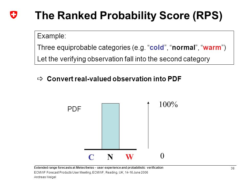 38 Extended range forecasts at MeteoSwiss – user experience and probabilistic verification ECMWF Forecast Products User Meeting, ECMWF, Reading, UK, June 2006 Andreas Weigel The Ranked Probability Score (RPS) Example: Three equiprobable categories (e.g.