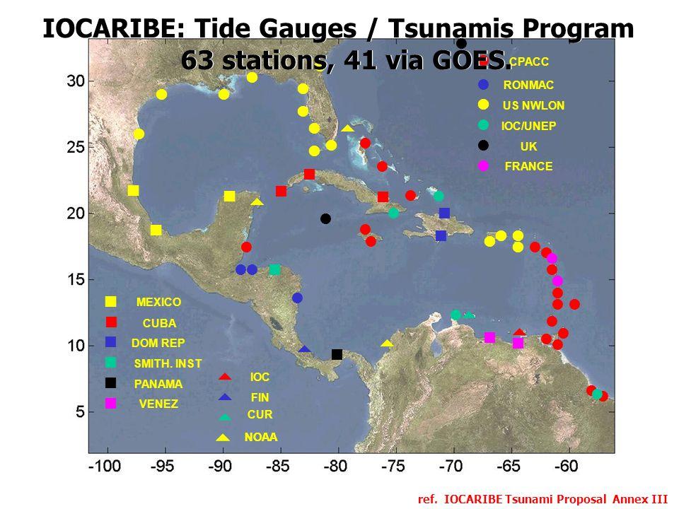 ref. IOCARIBE Tsunami Proposal Annex III CPACC RONMAC US NWLON IOC/UNEP UK FRANCE MEXICO CUBA SMITH. INST PANAMA VENEZ IOC FIN CUR NOAA DOM REP NOAA I