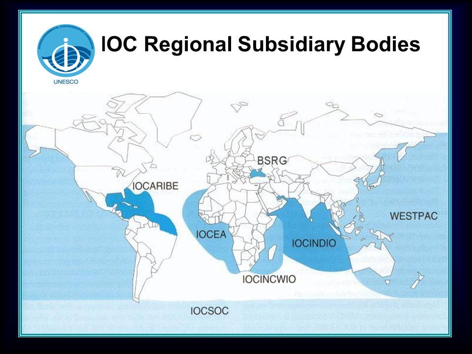 IOC Regional Subsidiary Bodies