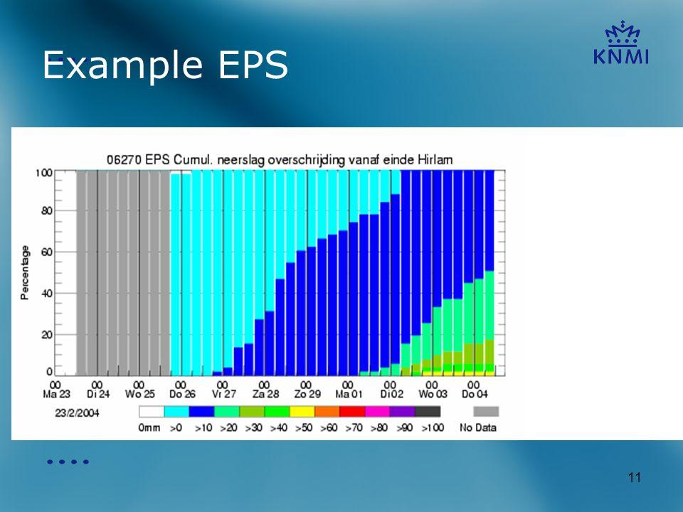 11 Example EPS