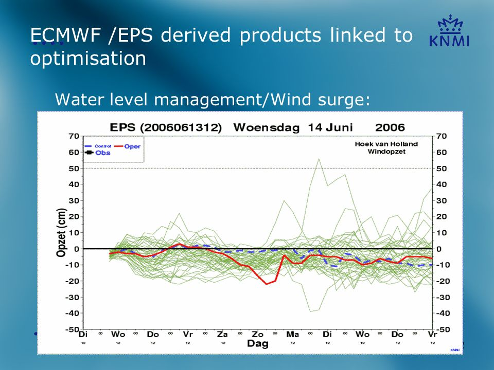 12 ECMWF /EPS derived products linked to optimisation Water level management/Wind surge: