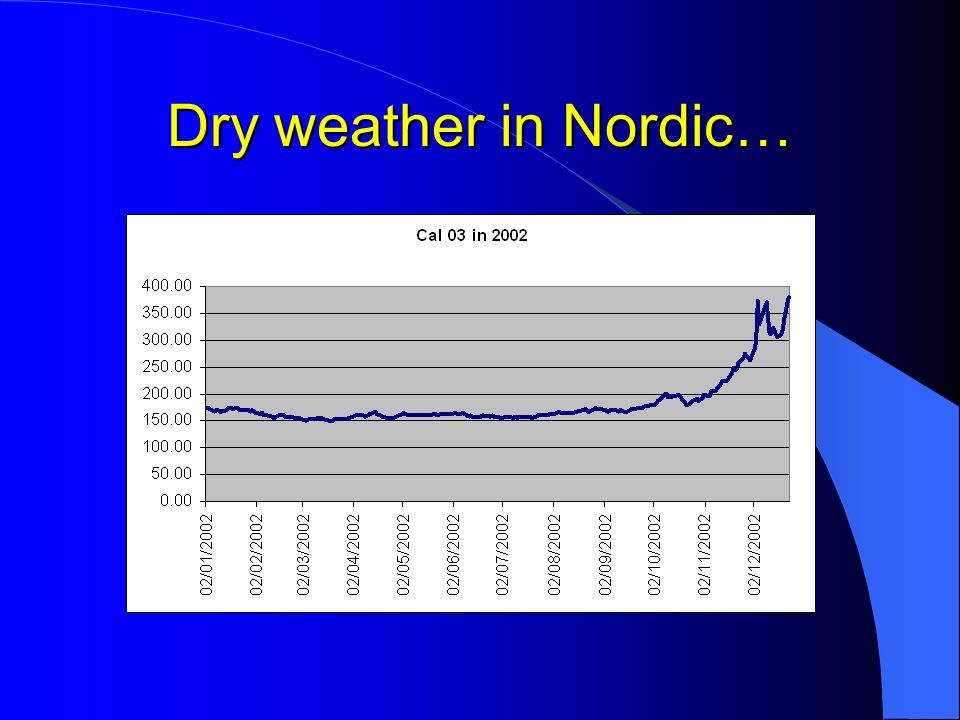 Dry weather in Nordic…