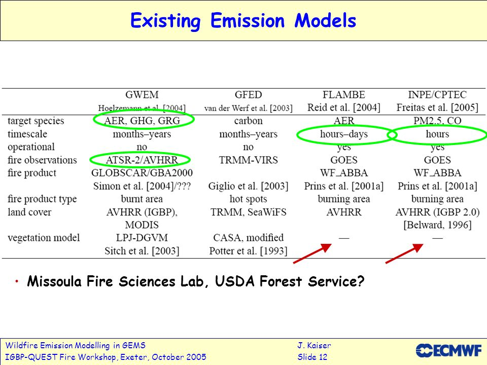 Wildfire Emission Modelling in GEMSJ. Kaiser IGBP-QUEST Fire Workshop, Exeter, October 2005Slide 12 Existing Emission Models Missoula Fire Sciences La