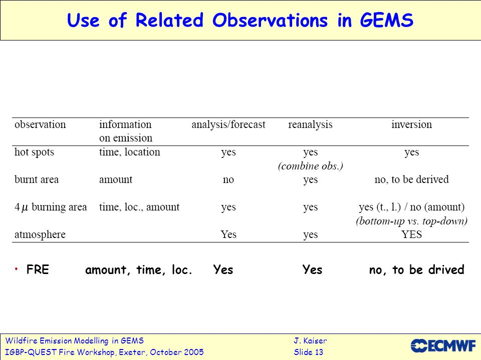 Wildfire Emission Modelling in GEMSJ. Kaiser IGBP-QUEST Fire Workshop, Exeter, October 2005Slide 13 Use of Related Observations in GEMS FRE amount, ti
