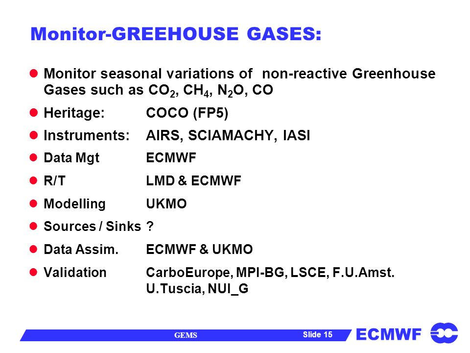 ECMWF GEMS Slide 15 Monitor-GREEHOUSE GASES: Monitor seasonal variations of non-reactive Greenhouse Gases such as CO 2, CH 4, N 2 O, CO Heritage: COCO (FP5) Instruments: AIRS, SCIAMACHY, IASI Data MgtECMWF R/TLMD & ECMWF Modelling UKMO Sources / Sinks.