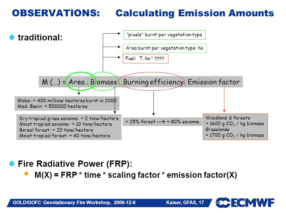 GOLD/GOFC Geostationary Fire Workshop, 2006-12-6 Kaiser, GFAS, 17 traditional: Fire Radiative Power (FRP): M(X) = FRP * time * scaling factor * emission factor(X) M (…) = Area.