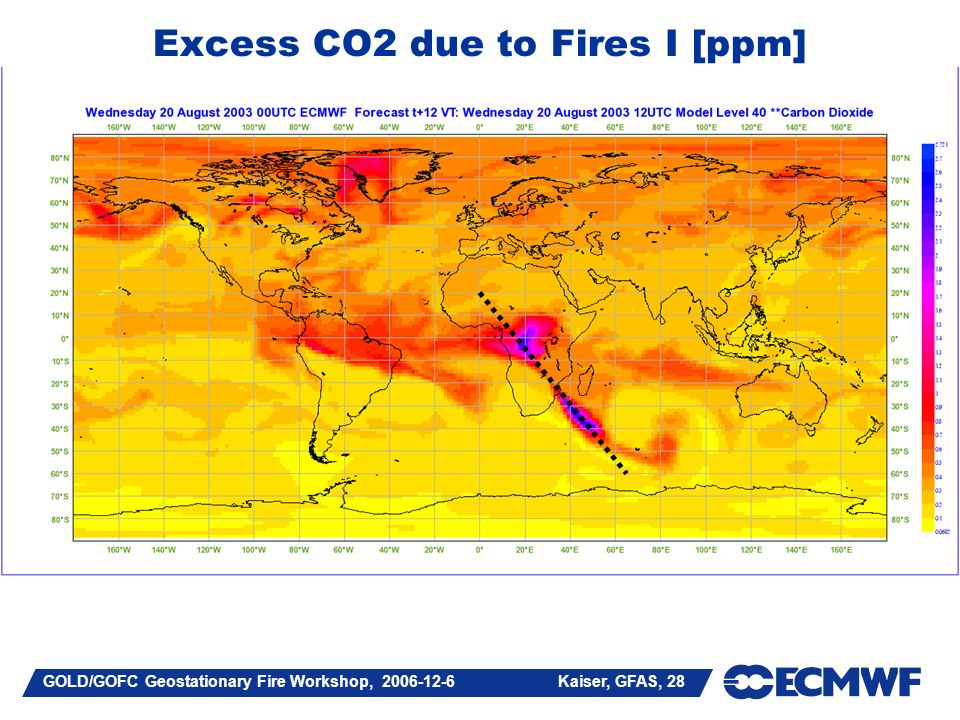 GOLD/GOFC Geostationary Fire Workshop, 2006-12-6 Kaiser, GFAS, 28 Excess CO2 due to Fires I [ppm]