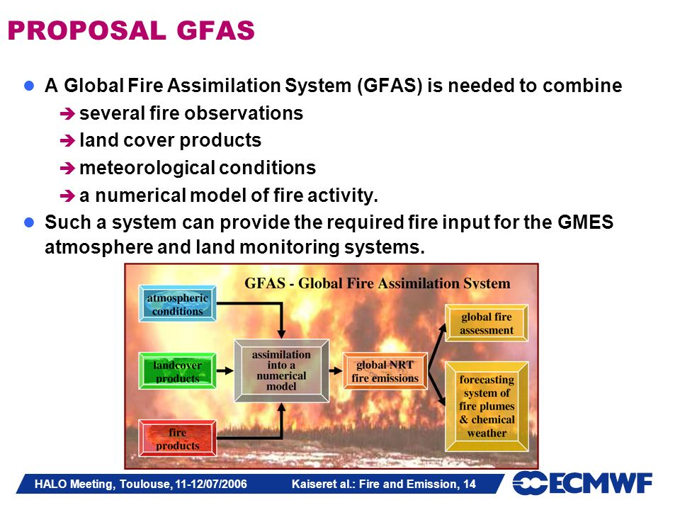 HALO Meeting, Toulouse, 11-12/07/2006 Kaiseret al.: Fire and Emission, 14 PROPOSAL GFAS A Global Fire Assimilation System (GFAS) is needed to combine