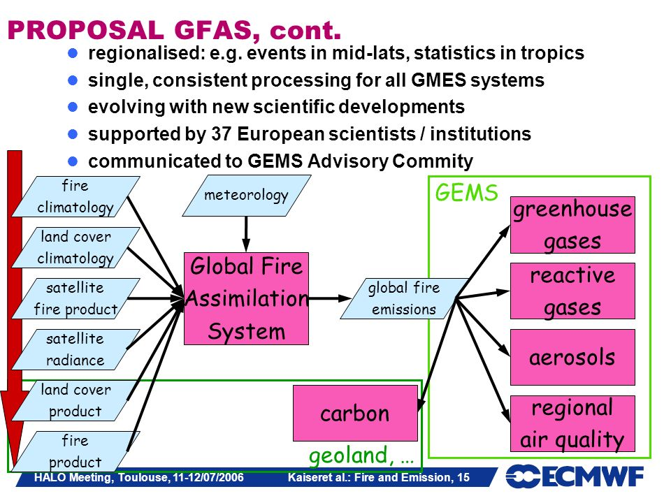 HALO Meeting, Toulouse, 11-12/07/2006 Kaiseret al.: Fire and Emission, 15 PROPOSAL GFAS, cont. regionalised: e.g. events in mid-lats, statistics in tr
